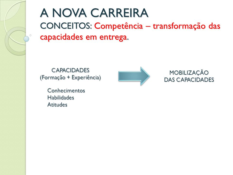 A NOVA CARREIRA ORÇAMENTO: 4% da folha de vencimentos Distribuição para os grupos (básico, técnico e superior).