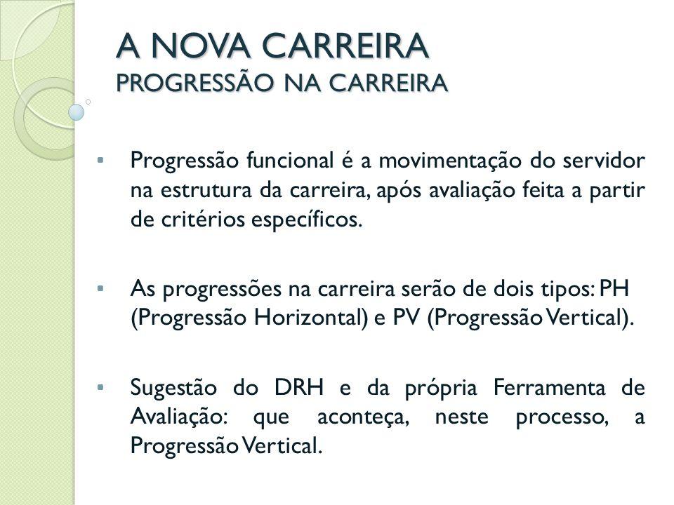 A Progressão Vertical é a movimentação do servidor de um nível de complexidade para outro, imediatamente superior: A NOVA CARREIRA PROGRESSÃO VERTICAL