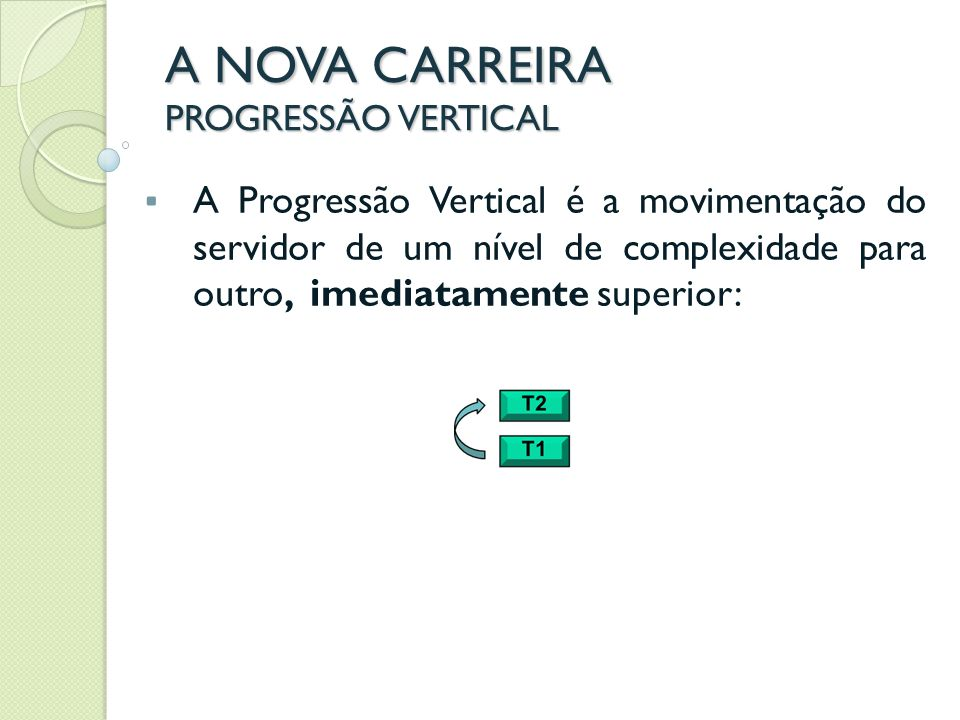 CRITÉRIOS DE AVALIAÇÃO O processo de avaliação na carreira compreende 5 etapas.