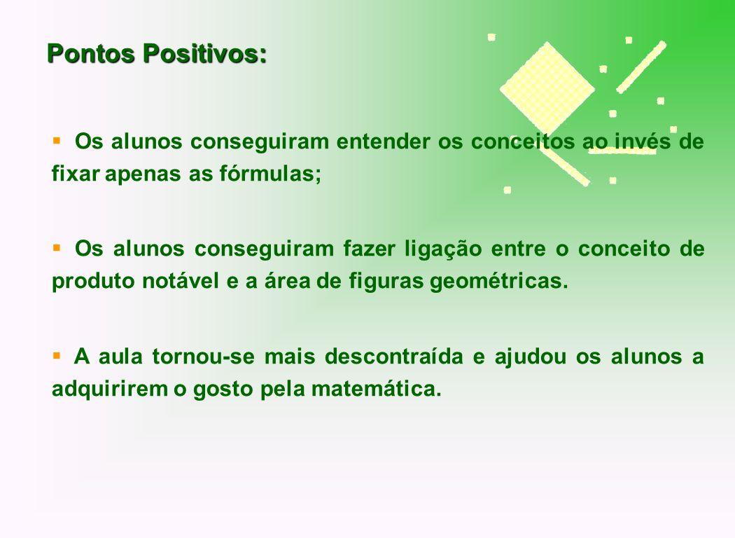 Pontos Positivos: Os alunos conseguiram entender os conceitos ao invés de fixar apenas as fórmulas; Os alunos conseguiram fazer ligação entre o concei
