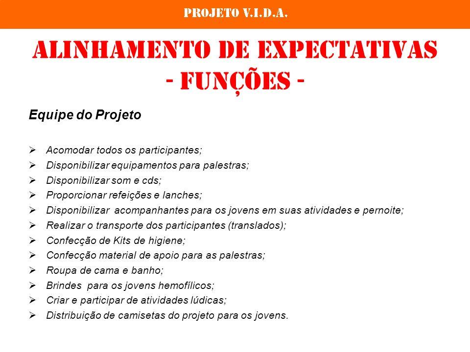 Alinhamento de expectativas - funções - Equipe do Projeto Acomodar todos os participantes; Disponibilizar equipamentos para palestras; Disponibilizar