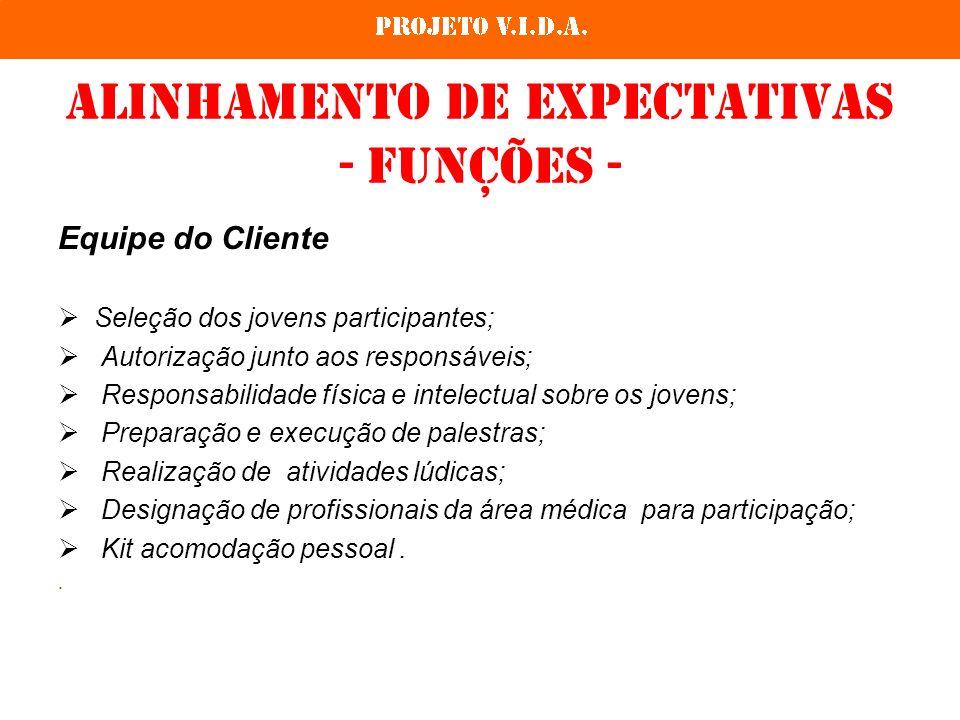 Alinhamento de expectativas - funções - Equipe do Cliente Seleção dos jovens participantes; Autorização junto aos responsáveis; Responsabilidade físic