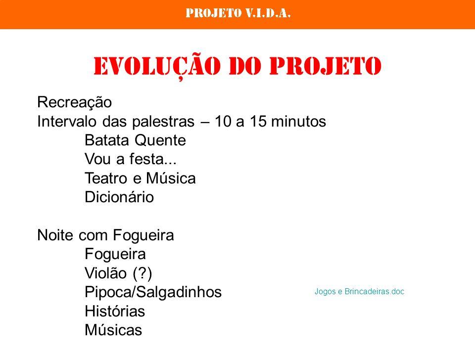 Evolução do projeto Recreação Intervalo das palestras – 10 a 15 minutos Batata Quente Vou a festa... Teatro e Música Dicionário Noite com Fogueira Fog