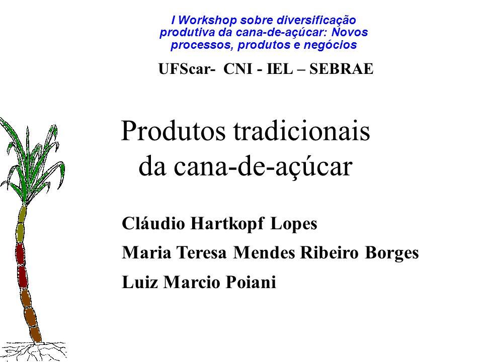 Os principais derivados tradicionais da cana Açúcar mascavo Granulado (purgado) Batido ou amorfo Rapadura ou raspadura Garapa de cana Aguardente de cana ou cachaça Melado