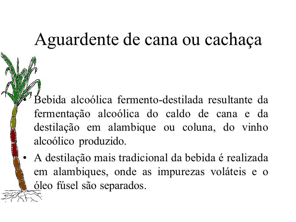 Aguardente de cana ou cachaça Bebida alcoólica fermento-destilada resultante da fermentação alcoólica do caldo de cana e da destilação em alambique ou