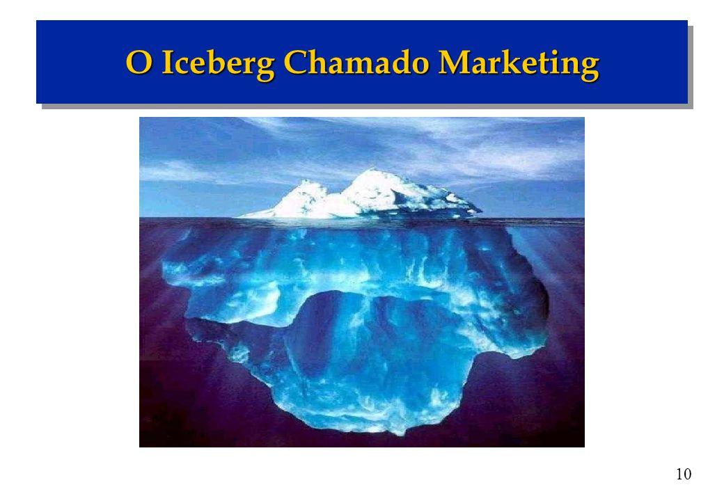 10 O Iceberg Chamado Marketing