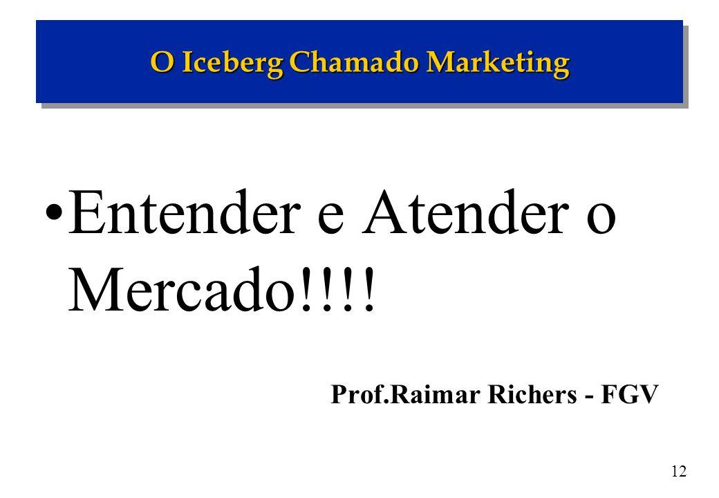 12 Entender e Atender o Mercado!!!! Prof.Raimar Richers - FGV O Iceberg Chamado Marketing