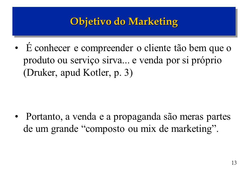 13 É conhecer e compreender o cliente tão bem que o produto ou serviço sirva... e venda por si próprio (Druker, apud Kotler, p. 3) Portanto, a venda e