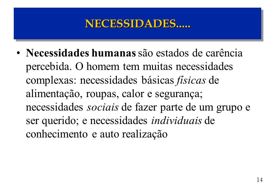 14 Necessidades humanas são estados de carência percebida. O homem tem muitas necessidades complexas: necessidades básicas físicas de alimentação, rou
