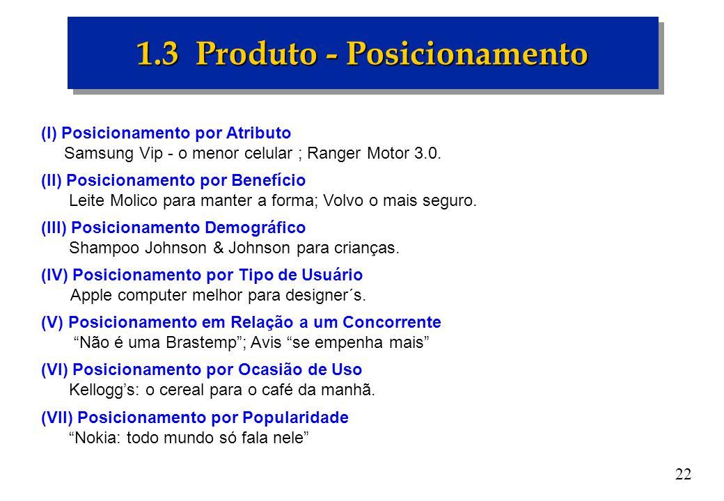 22 1.3 Produto - Posicionamento (I) Posicionamento por Atributo Samsung Vip - o menor celular ; Ranger Motor 3.0. (II) Posicionamento por Benefício Le