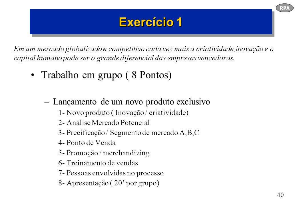 40 Exercício 1 Trabalho em grupo ( 8 Pontos) –Lançamento de um novo produto exclusivo 1- Novo produto ( Inovação / criatividade) 2- Análise Mercado Po