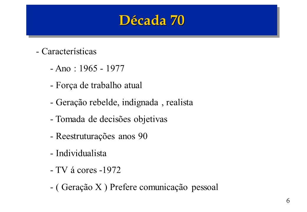 7 Década 80 - Características - Ano : 1978 - 2000 - Avanços tecnológicos - Prosperidade econômica - Confiança / Otimismo / Dinâmicos - Pais presentes / auto estima -Querem promoção no primeiro ano de trabalho.