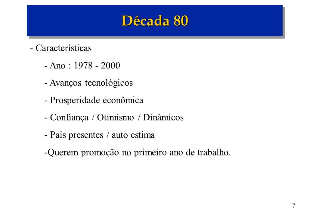 7 Década 80 - Características - Ano : 1978 - 2000 - Avanços tecnológicos - Prosperidade econômica - Confiança / Otimismo / Dinâmicos - Pais presentes