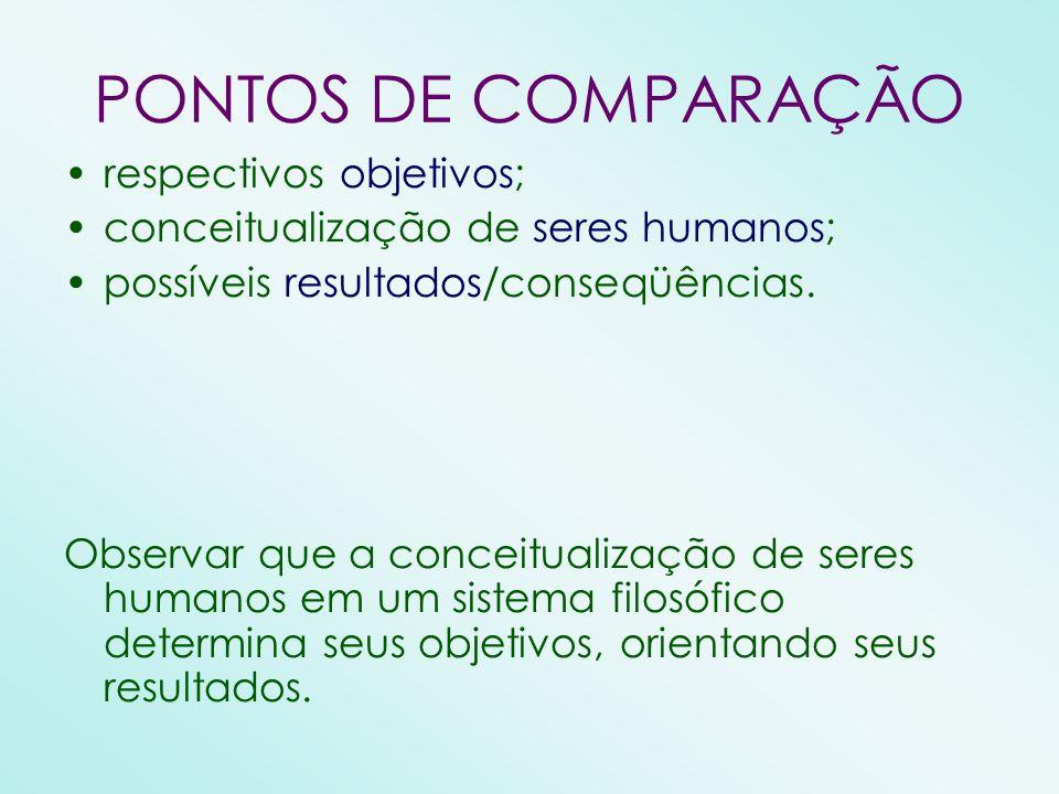 PONTOS DE COMPARAÇÃO respectivos objetivos; conceitualização de seres humanos; possíveis resultados/conseqüências. Observar que a conceitualização de