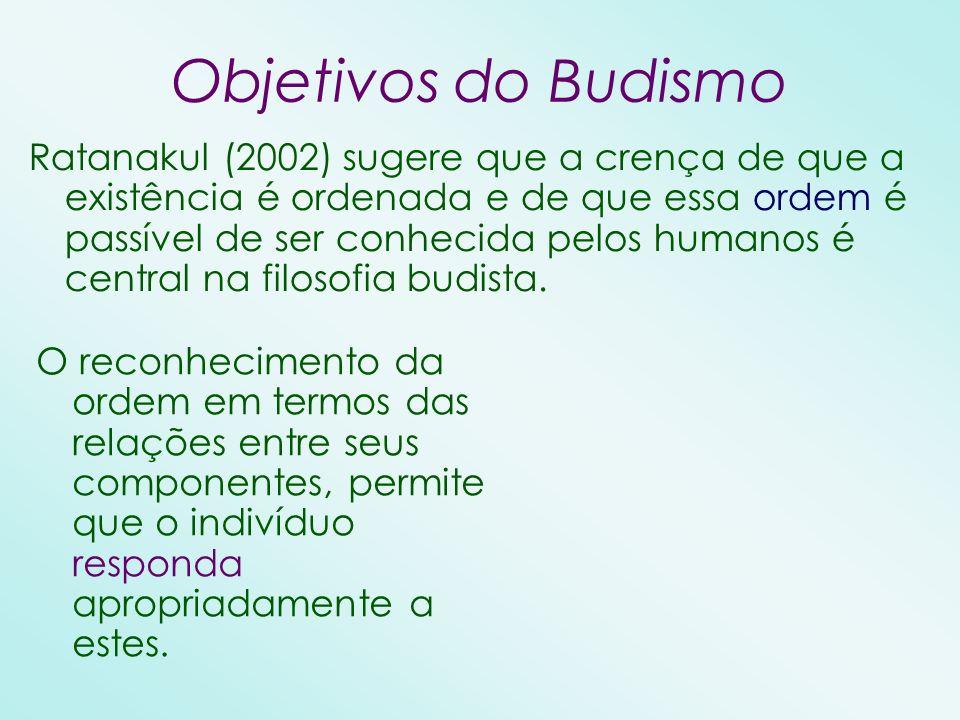 Objetivos do Budismo Ratanakul (2002) sugere que a crença de que a existência é ordenada e de que essa ordem é passível de ser conhecida pelos humanos