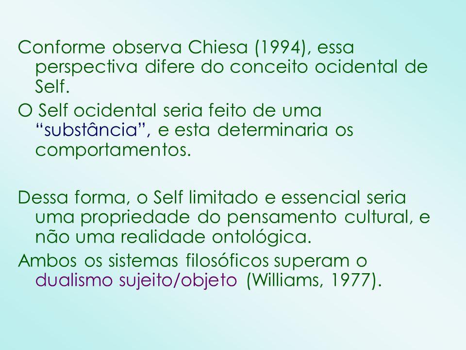 Conforme observa Chiesa (1994), essa perspectiva difere do conceito ocidental de Self. O Self ocidental seria feito de uma substância, e esta determin