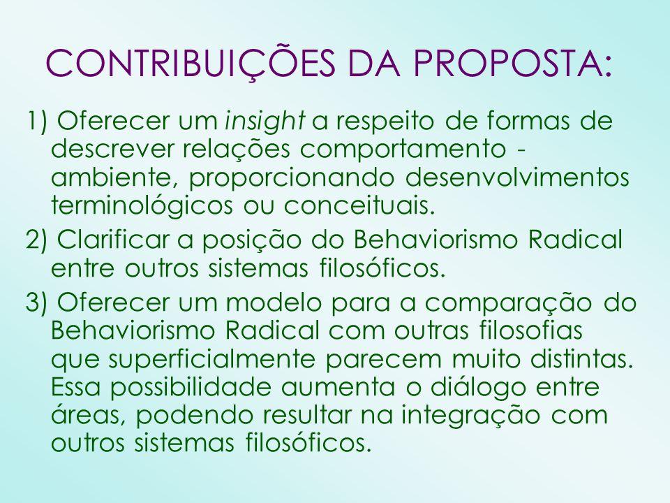 CONTRIBUIÇÕES DA PROPOSTA: 1) Oferecer um insight a respeito de formas de descrever relações comportamento - ambiente, proporcionando desenvolvimentos