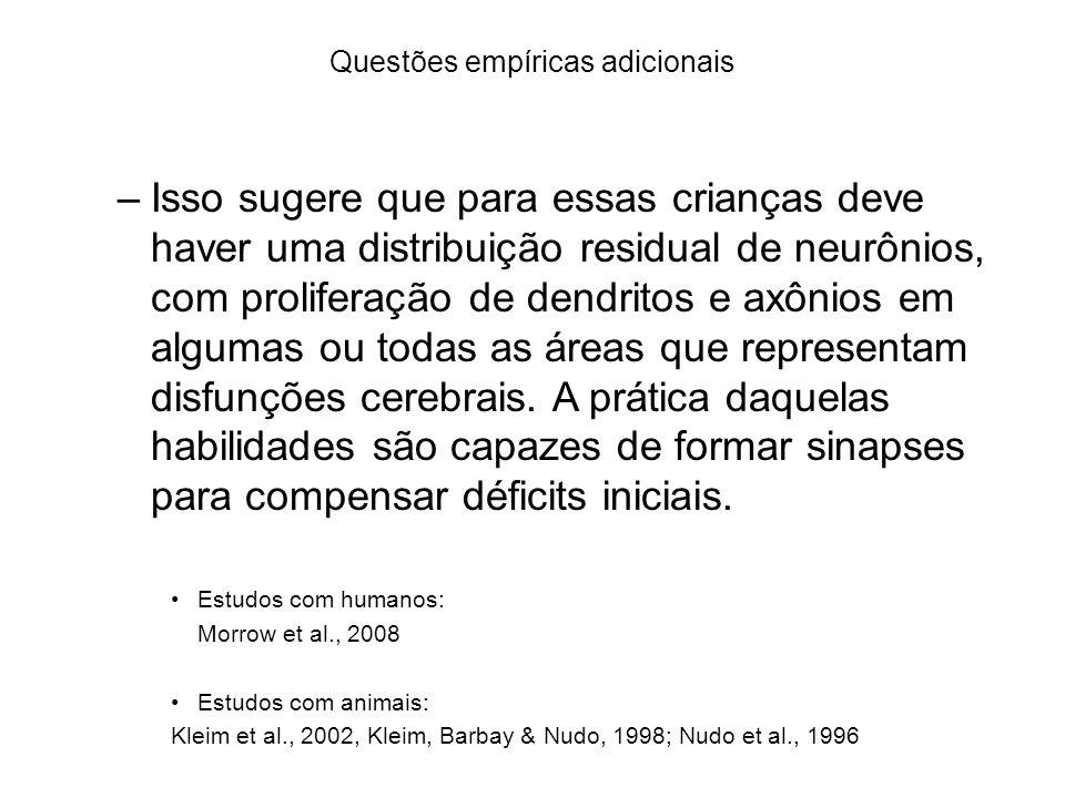 Questões empíricas adicionais –Isso sugere que para essas crianças deve haver uma distribuição residual de neurônios, com proliferação de dendritos e axônios em algumas ou todas as áreas que representam disfunções cerebrais.