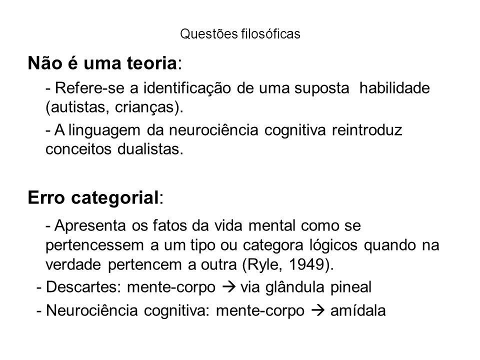 Questões filosóficas Não é uma teoria: - Refere-se a identificação de uma suposta habilidade (autistas, crianças). - A linguagem da neurociência cogni