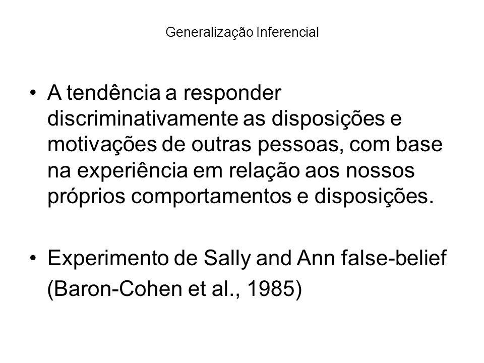 Generalização Inferencial A tendência a responder discriminativamente as disposições e motivações de outras pessoas, com base na experiência em relação aos nossos próprios comportamentos e disposições.