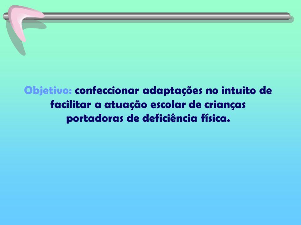 Características: 1.Disfunção física (50%); 2. Distúrbio de aprendizagem (12,5%); 3.