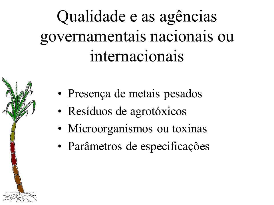 Qualidade e as agências governamentais nacionais ou internacionais Presença de metais pesados Resíduos de agrotóxicos Microorganismos ou toxinas Parâm