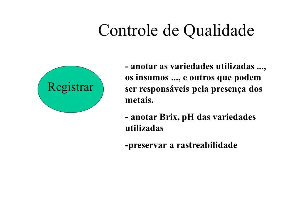 Controle de Qualidade Registrar - anotar as variedades utilizadas..., os insumos..., e outros que podem ser responsáveis pela presença dos metais. - a