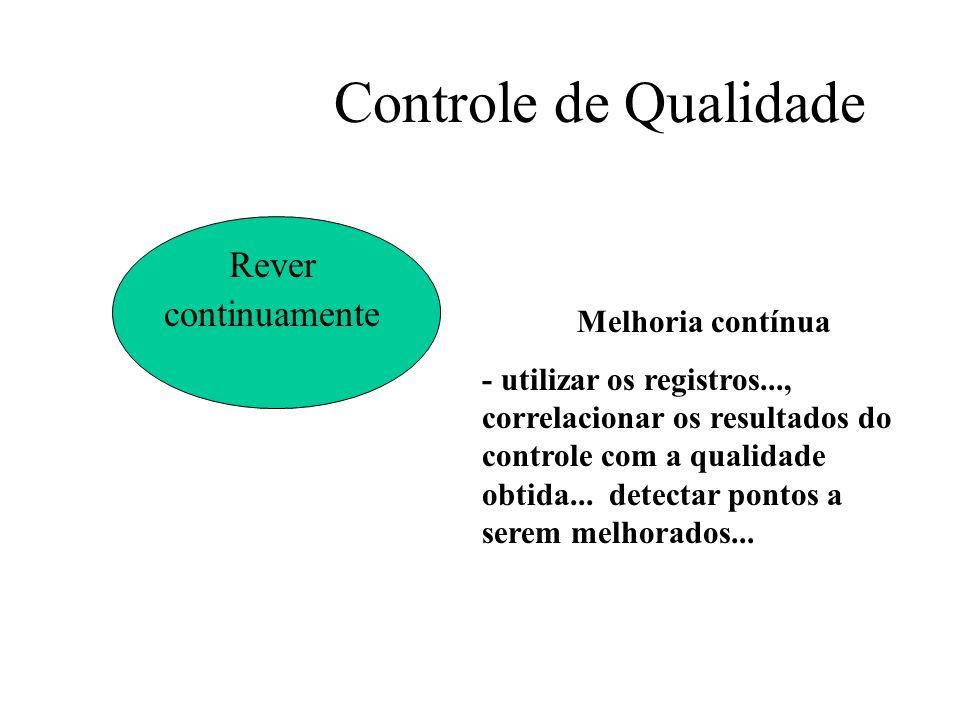 Controle de Qualidade Rever continuamente Melhoria contínua - utilizar os registros..., correlacionar os resultados do controle com a qualidade obtida