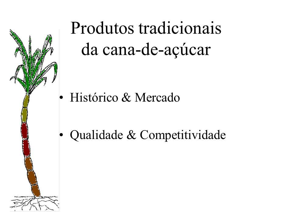 Histórico & Mercado Qualidade & Competitividade