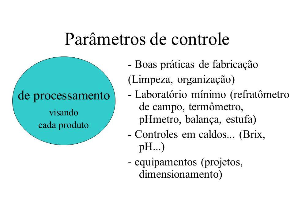 Parâmetros de controle - Boas práticas de fabricação (Limpeza, organização) - Laboratório mínimo (refratômetro de campo, termômetro, pHmetro, balança,