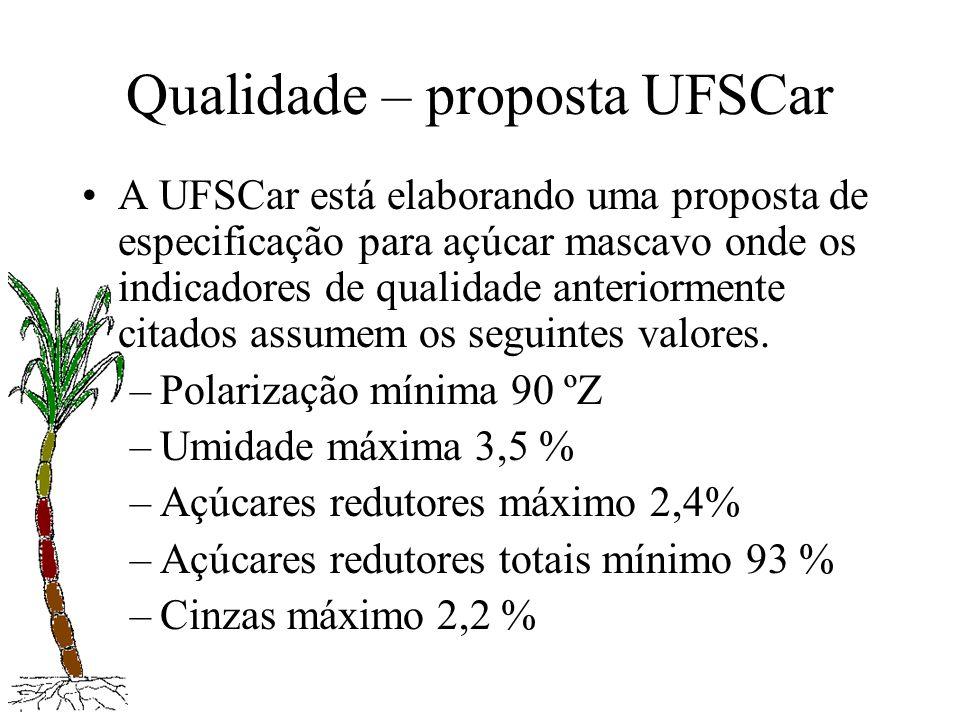 Qualidade – proposta UFSCar A UFSCar está elaborando uma proposta de especificação para açúcar mascavo onde os indicadores de qualidade anteriormente