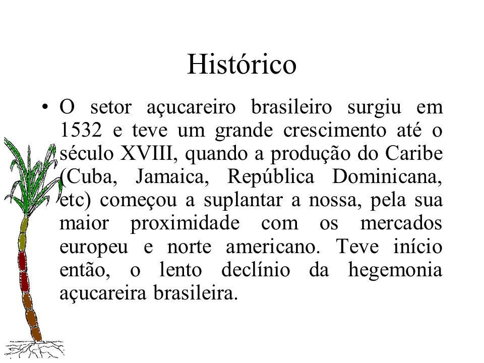 Histórico O setor açucareiro brasileiro surgiu em 1532 e teve um grande crescimento até o século XVIII, quando a produção do Caribe (Cuba, Jamaica, Re