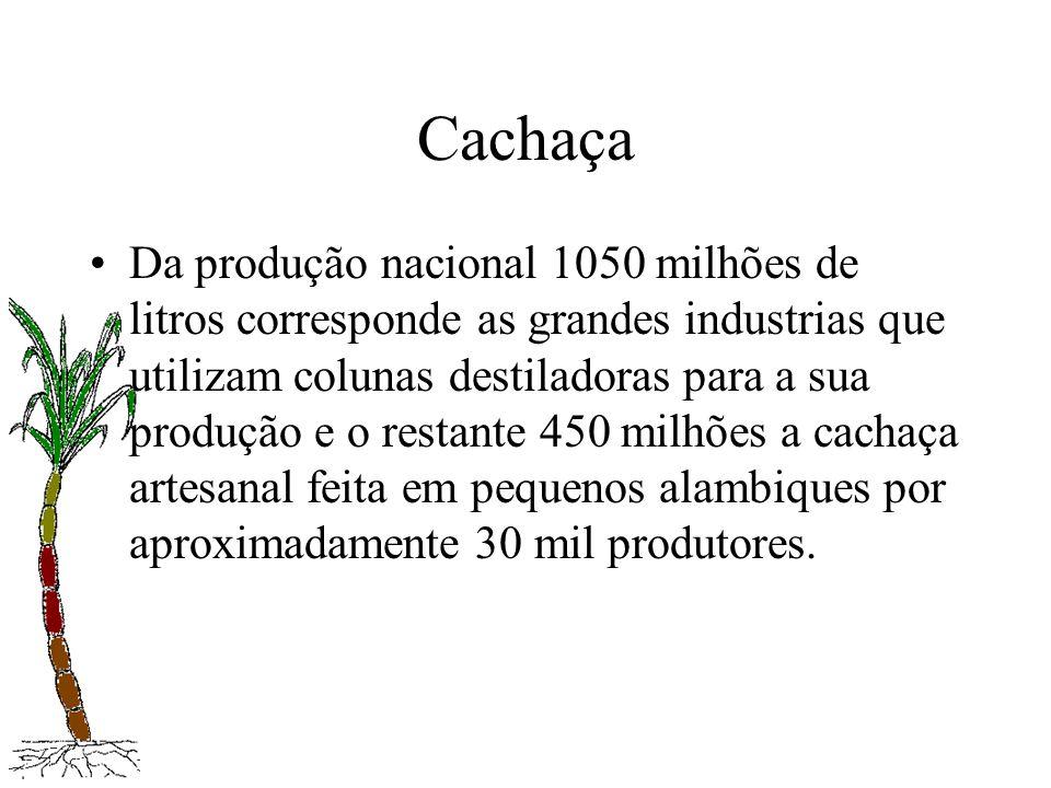 Cachaça Da produção nacional 1050 milhões de litros corresponde as grandes industrias que utilizam colunas destiladoras para a sua produção e o restan