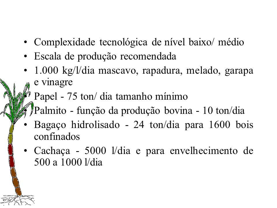 Complexidade tecnológica de nível baixo/ médio Escala de produção recomendada 1.000 kg/l/dia mascavo, rapadura, melado, garapa e vinagre Papel - 75 to