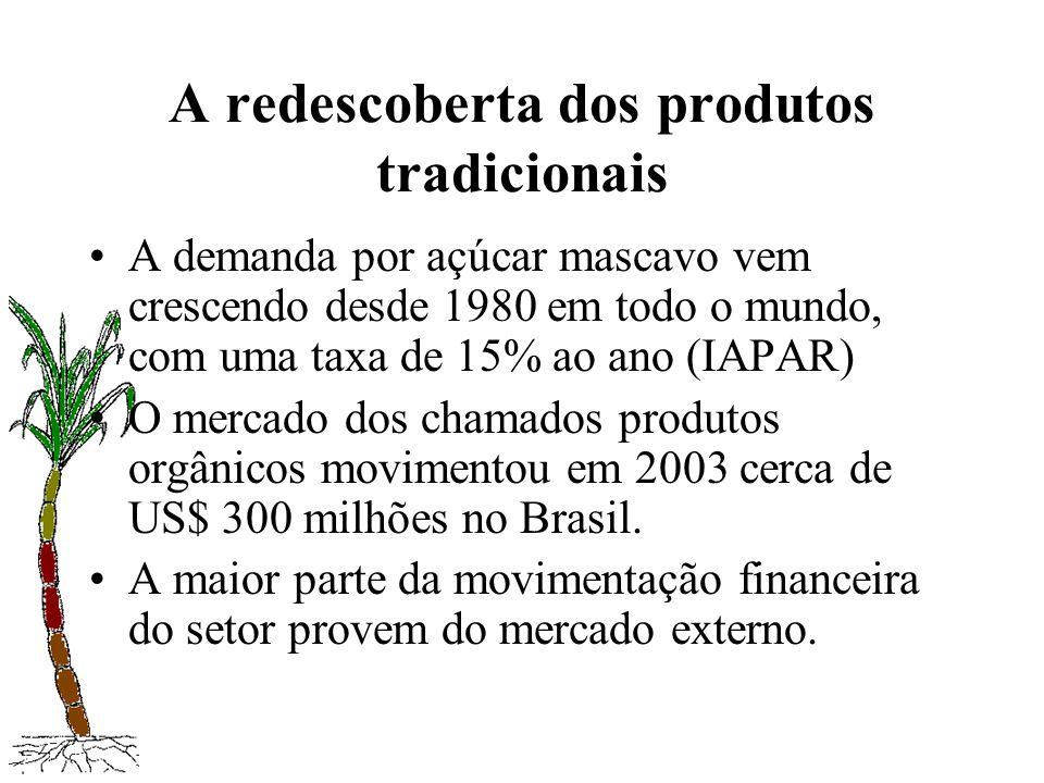 A redescoberta dos produtos tradicionais A demanda por açúcar mascavo vem crescendo desde 1980 em todo o mundo, com uma taxa de 15% ao ano (IAPAR) O m
