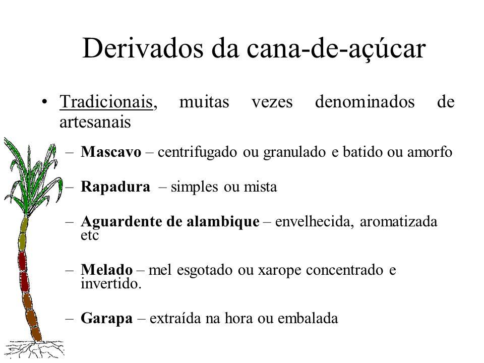 Derivados da cana-de-açúcar Tradicionais, muitas vezes denominados de artesanais –Mascavo – centrifugado ou granulado e batido ou amorfo –Rapadura – s