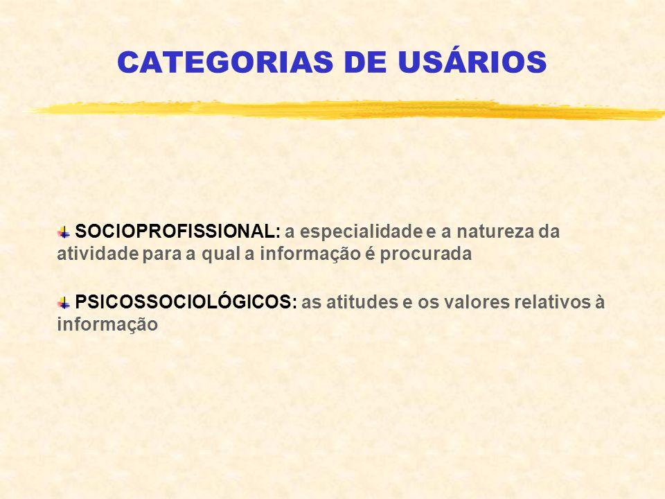 CATEGORIAS DE USÁRIOS SOCIOPROFISSIONAL: a especialidade e a natureza da atividade para a qual a informação é procurada PSICOSSOCIOLÓGICOS: as atitude