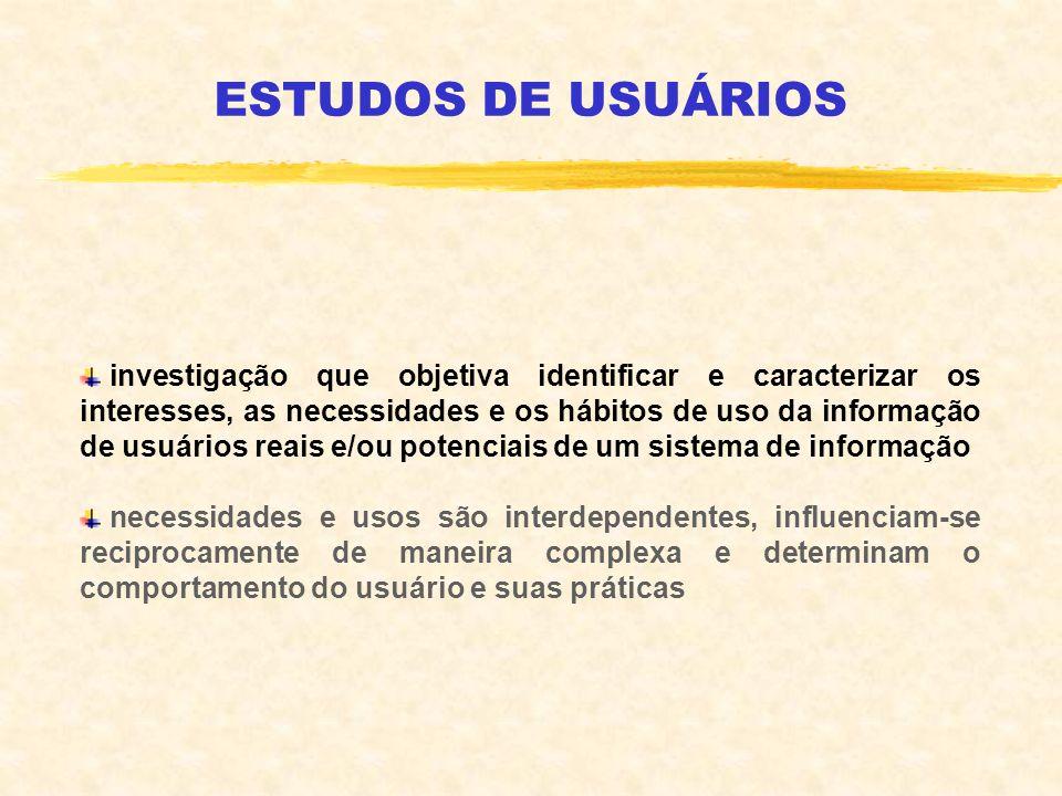 ESTUDOS DE USUÁRIOS investigação que objetiva identificar e caracterizar os interesses, as necessidades e os hábitos de uso da informação de usuários