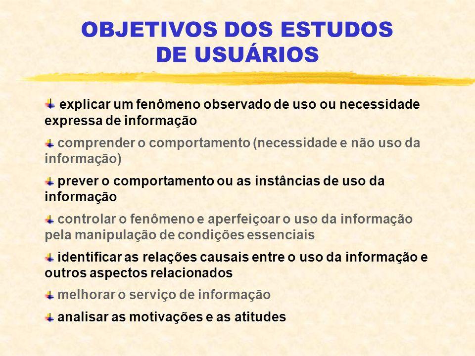 OBJETIVOS DOS ESTUDOS DE USUÁRIOS explicar um fenômeno observado de uso ou necessidade expressa de informação comprender o comportamento (necessidade