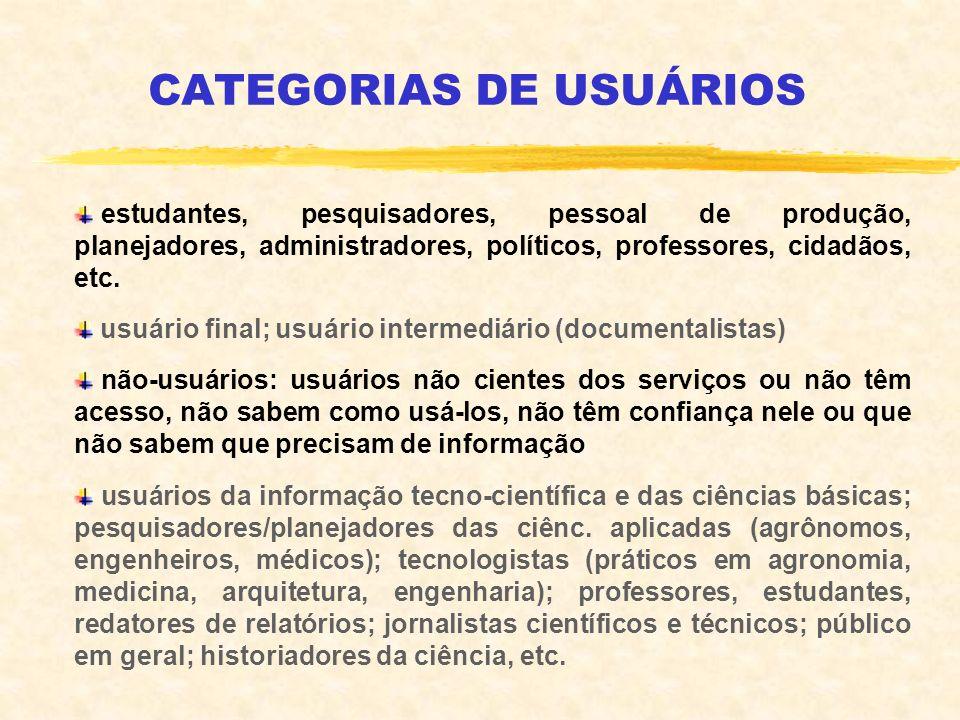CATEGORIAS DE USUÁRIOS estudantes, pesquisadores, pessoal de produção, planejadores, administradores, políticos, professores, cidadãos, etc. usuário f