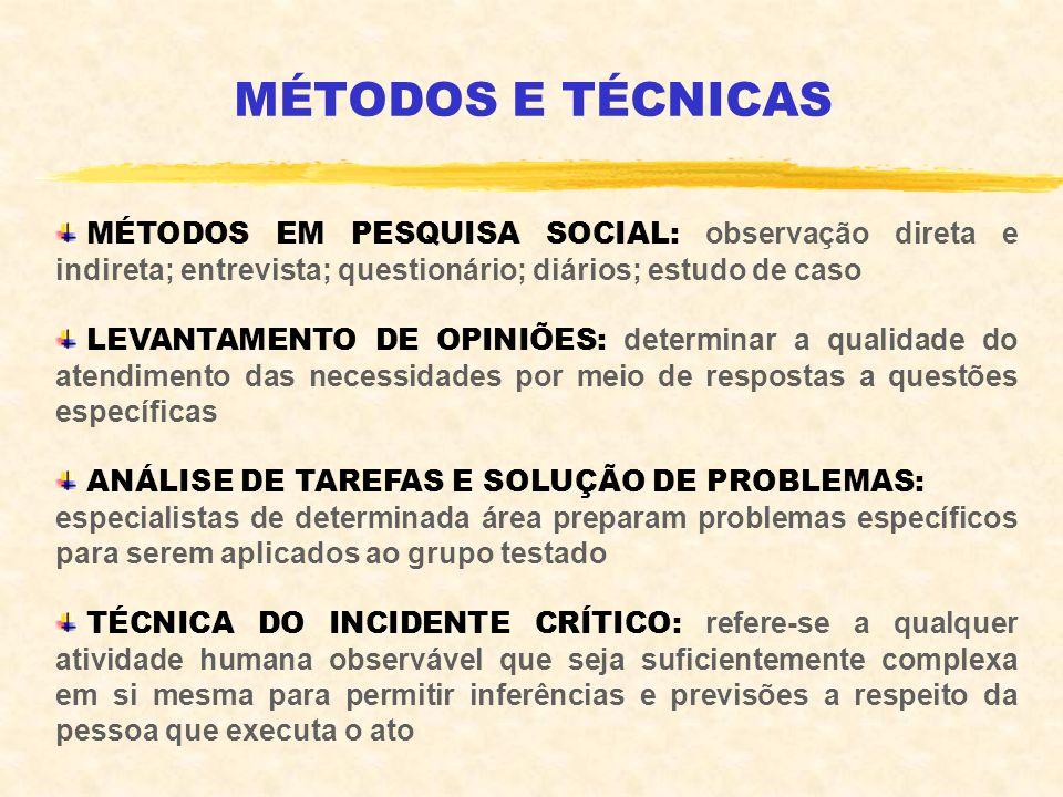 MÉTODOS EM PESQUISA SOCIAL: observação direta e indireta; entrevista; questionário; diários; estudo de caso LEVANTAMENTO DE OPINIÕES: determinar a qua