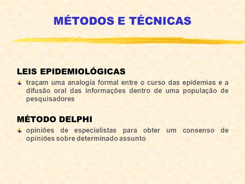 LEIS EPIDEMIOLÓGICAS traçam uma analogia formal entre o curso das epidemias e a difusão oral das informações dentro de uma população de pesquisadores