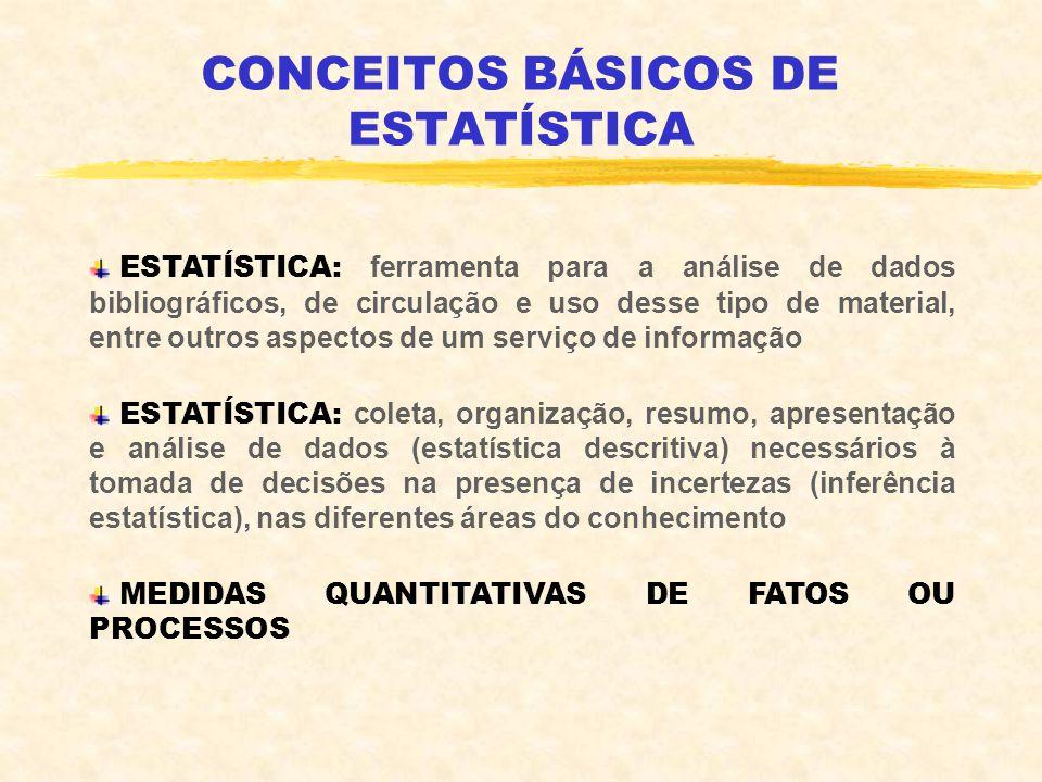 CONCEITOS BÁSICOS DE ESTATÍSTICA ESTATÍSTICA: ferramenta para a análise de dados bibliográficos, de circulação e uso desse tipo de material, entre out