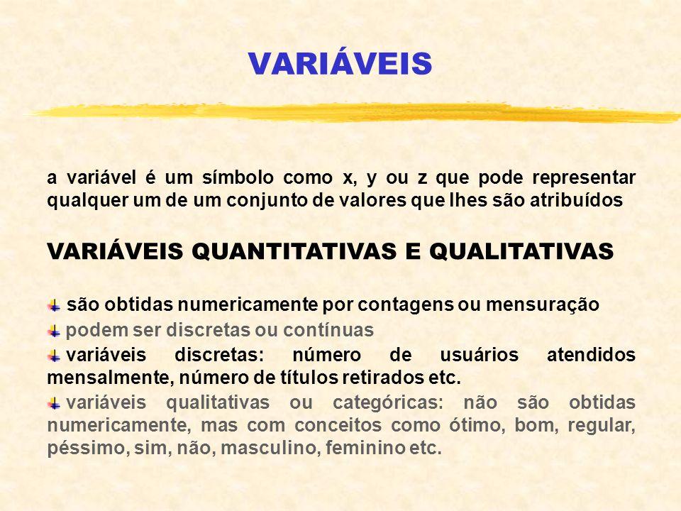 VARIÁVEIS a variável é um símbolo como x, y ou z que pode representar qualquer um de um conjunto de valores que lhes são atribuídos VARIÁVEIS QUANTITA