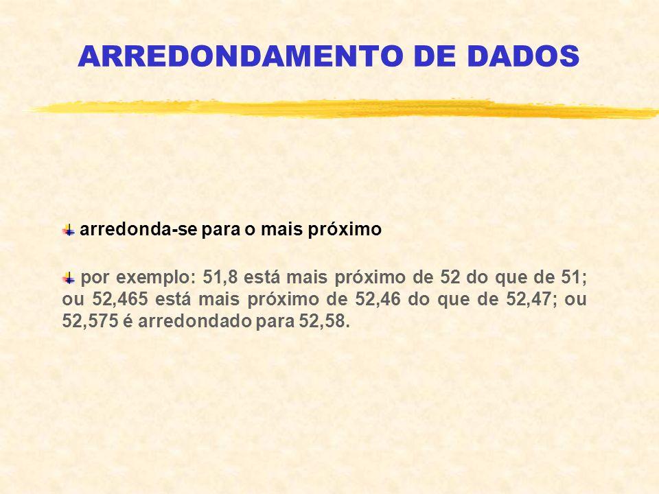 ARREDONDAMENTO DE DADOS arredonda-se para o mais próximo por exemplo: 51,8 está mais próximo de 52 do que de 51; ou 52,465 está mais próximo de 52,46