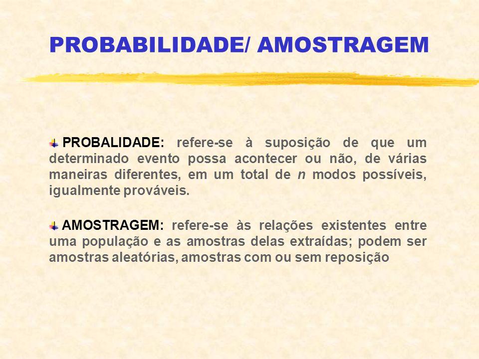 PROBABILIDADE/ AMOSTRAGEM PROBALIDADE: refere-se à suposição de que um determinado evento possa acontecer ou não, de várias maneiras diferentes, em um