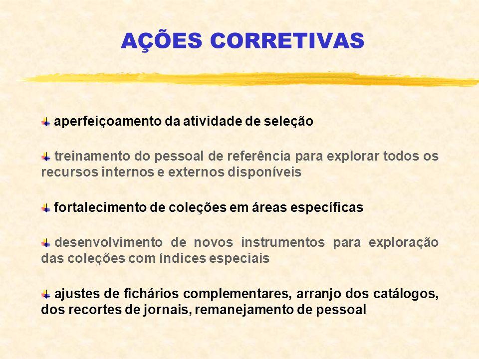AÇÕES CORRETIVAS aperfeiçoamento da atividade de seleção treinamento do pessoal de referência para explorar todos os recursos internos e externos disp