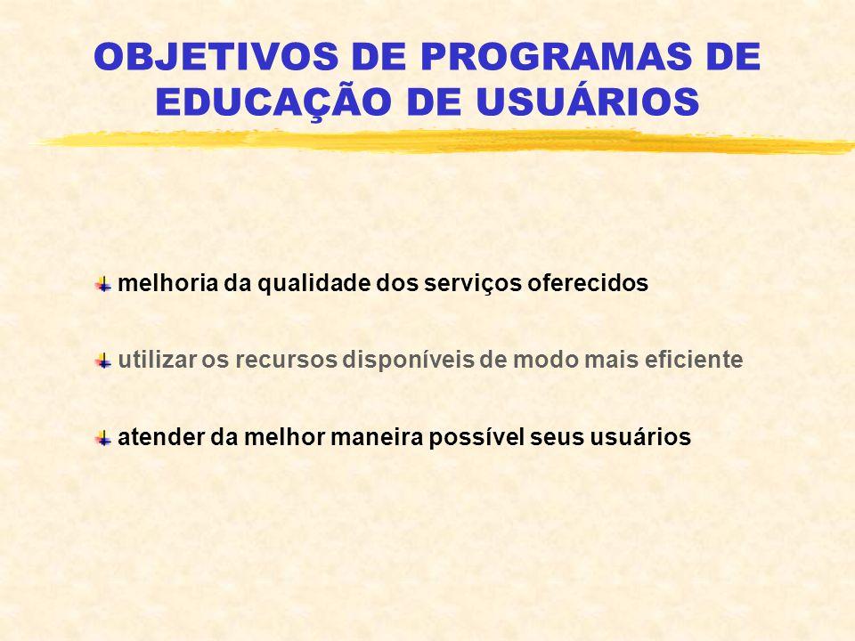 OBJETIVOS DE PROGRAMAS DE EDUCAÇÃO DE USUÁRIOS melhoria da qualidade dos serviços oferecidos utilizar os recursos disponíveis de modo mais eficiente a