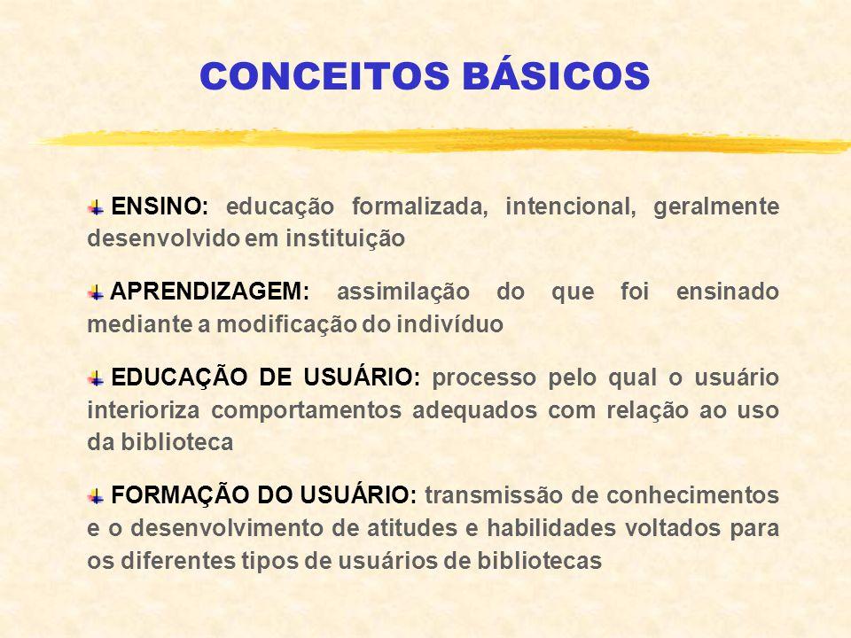 CONCEITOS BÁSICOS ENSINO: educação formalizada, intencional, geralmente desenvolvido em instituição APRENDIZAGEM: assimilação do que foi ensinado medi