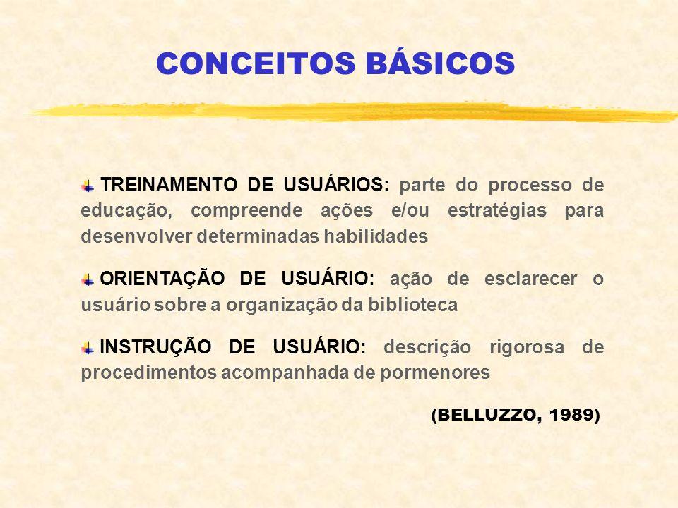 CONCEITOS BÁSICOS TREINAMENTO DE USUÁRIOS: parte do processo de educação, compreende ações e/ou estratégias para desenvolver determinadas habilidades